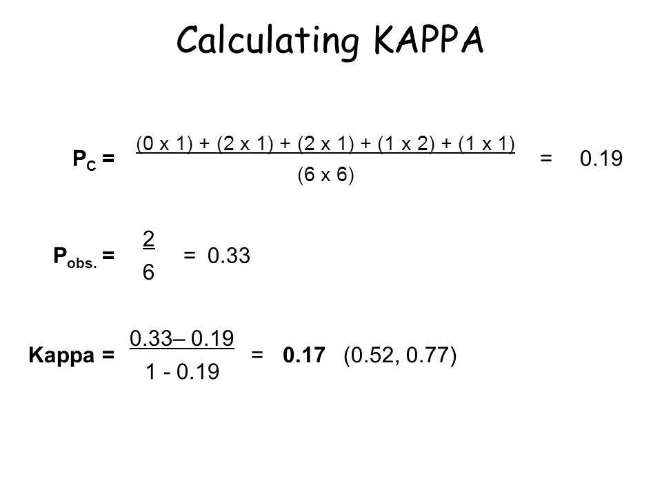 Calculating KAPPA P C = (0 x 1) + (2 x 1) + (2 x 1) + (1 x 2) + (1 x 1) =0.19 (6 x 6) P obs.
