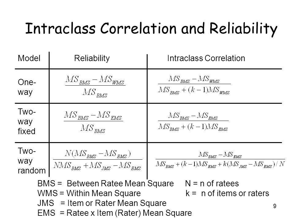 9 Intraclass Correlation and Reliability ModelIntraclass CorrelationReliability One- way Two- way fixed Two- way random BMS = Between Ratee Mean Square N = n of ratees WMS = Within Mean Square k = n of items or raters JMS = Item or Rater Mean Square EMS = Ratee x Item (Rater) Mean Square