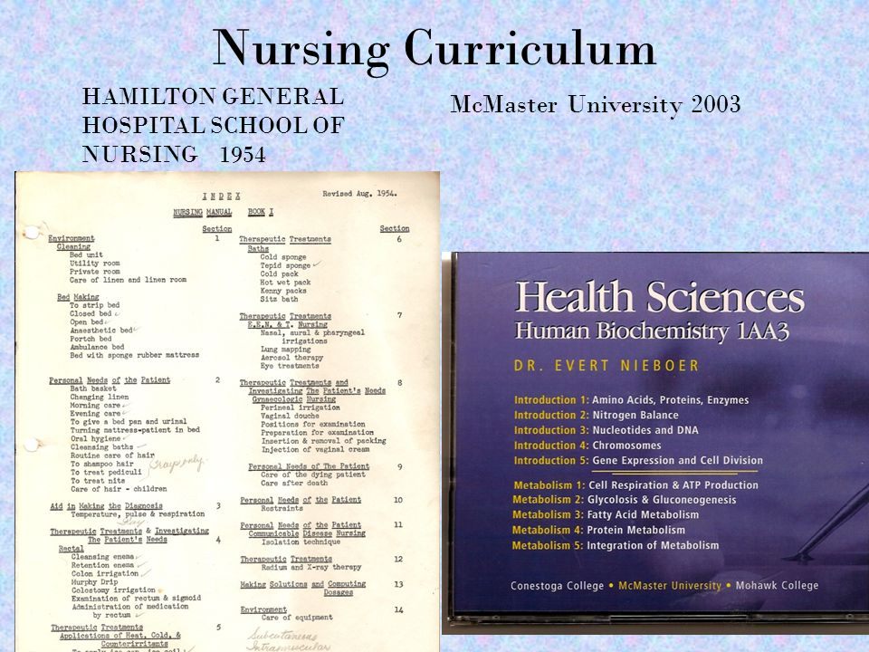 Nursing Curriculum HAMILTON GENERAL HOSPITAL SCHOOL OF NURSING 1954 McMaster University 2003