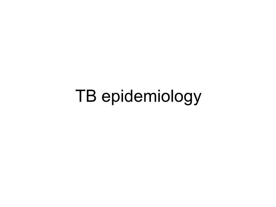 TB epidemiology