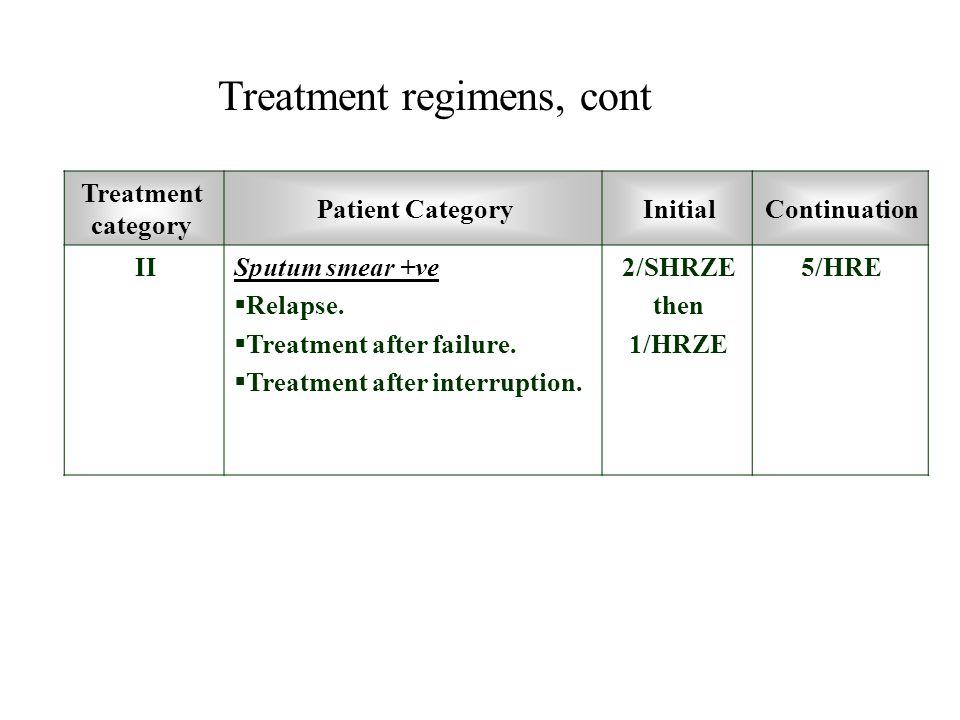 ContinuationInitialPatient Category Treatment category 5/HRE2/SHRZE then 1/HRZE Sputum smear +ve Relapse.