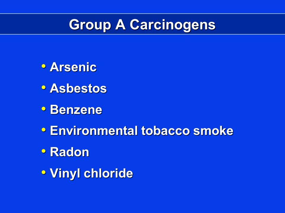 Tobacco Smoke Constituents Arsenic Arsenic Benzene Benzene Benzo[a]pyrene Benzo[a]pyrene Cadmium Cadmium Chromium V1 Chromium V1 Cresol Cresol Formaldehyde Formaldehyde Lead Lead Nitrosamines Nitrosamines Phenol Phenol Polycyclic aromatic hydrocarbonsPolycyclic aromatic hydrocarbons Vinyl chloride Vinyl chloride Polonium 210 Polonium 210 Nov.