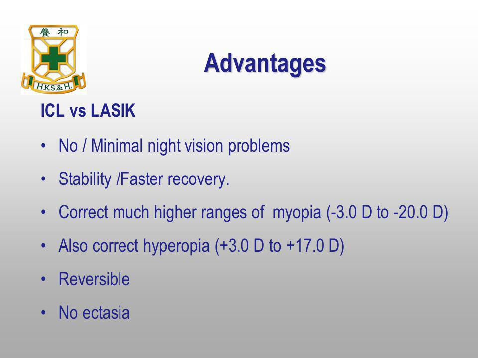 Advantages ICL vs LASIK No / Minimal night vision problems Stability /Faster recovery. Correct much higher ranges of myopia (-3.0 D to -20.0 D) Also c