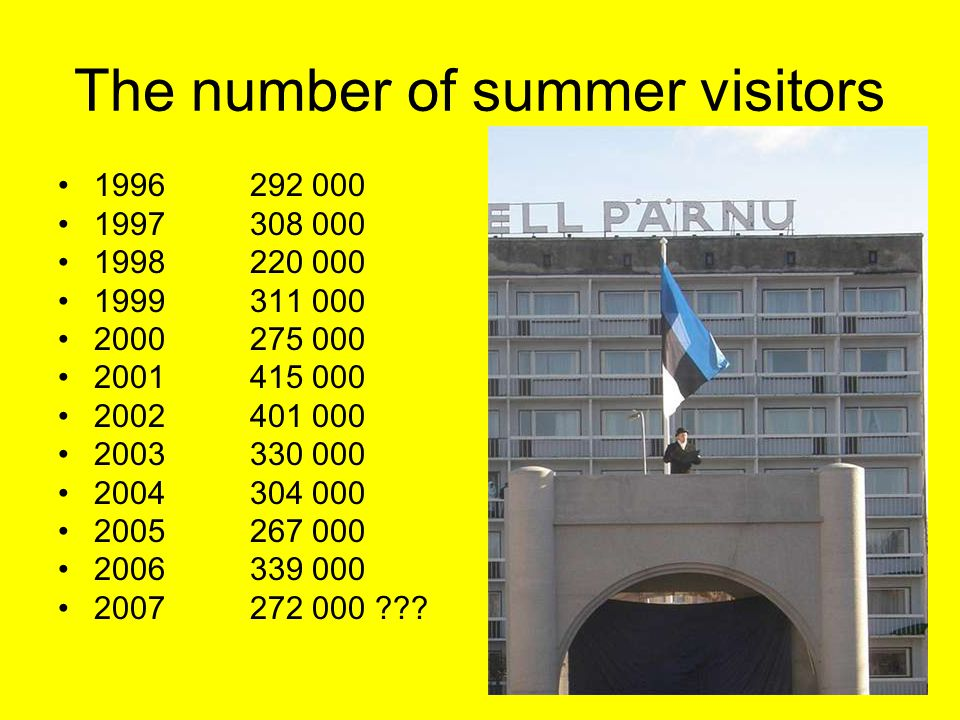 28 The number of summer visitors