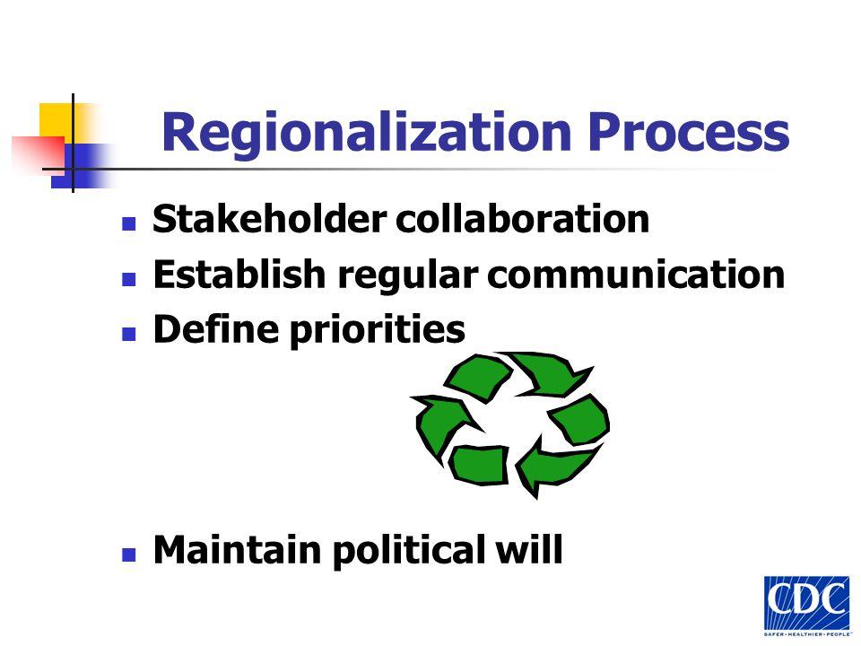 Regionalization Process Stakeholder collaboration Establish regular communication Define priorities Maintain political will