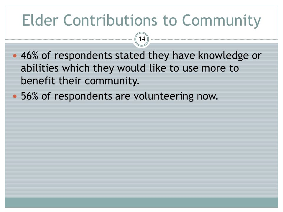 Elder Contributions to Community 14 46% of respondents stated they have knowledge or abilities which they would like to use more to benefit their comm