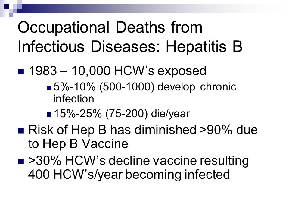 Occupational Deaths from Infectious Diseases: Hepatitis B 1983 – 10,000 HCWs exposed 5%-10% (500-1000) develop chronic infection 15%-25% (75-200) die/year Risk of Hep B has diminished >90% due to Hep B Vaccine >30% HCWs decline vaccine resulting 400 HCWs/year becoming infected