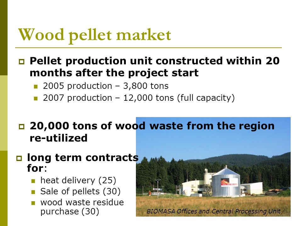 Wood pellet market Pellet production unit constructed within 20 months after the project start 2005 production – 3,800 tons 2007 production – 12,000 tons (full capacity) 20,000 tons of wood waste from the region re-utilized long term contracts for: heat delivery (25) Sale of pellets (30) wood waste residue purchase (30) BIOMASA Offices and Central Processing Unit