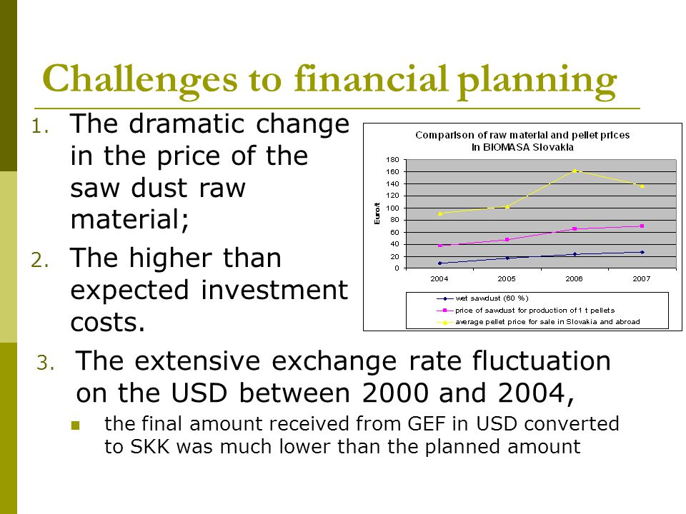 Challenges to financial planning 3.