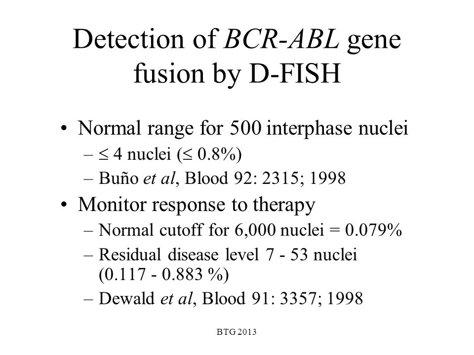 BTG 2013 Detection of BCR-ABL gene fusion by D-FISH Normal range for 500 interphase nuclei – 4 nuclei ( 0.8%) –Buño et al, Blood 92: 2315; 1998 Monito