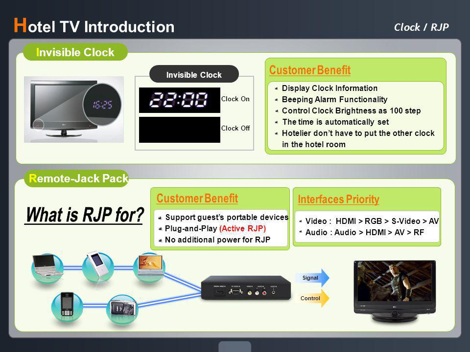 Clock / RJP H otel TV Introduction Invisible Clock Control Signal Video : HDMI > RGB > S-Video > AV Audio : Audio > HDMI > AV > RF Video : HDMI > RGB > S-Video > AV Audio : Audio > HDMI > AV > RF Invisible Clock Remote-Jack Pack Clock On Clock Off Display Clock Information Beeping Alarm Functionality Control Clock Brightness as 100 step The time is automatically set Hotelier dont have to put the other clock in the hotel room Support guests portable devices Plug-and-Play (Active RJP) No additional power for RJP