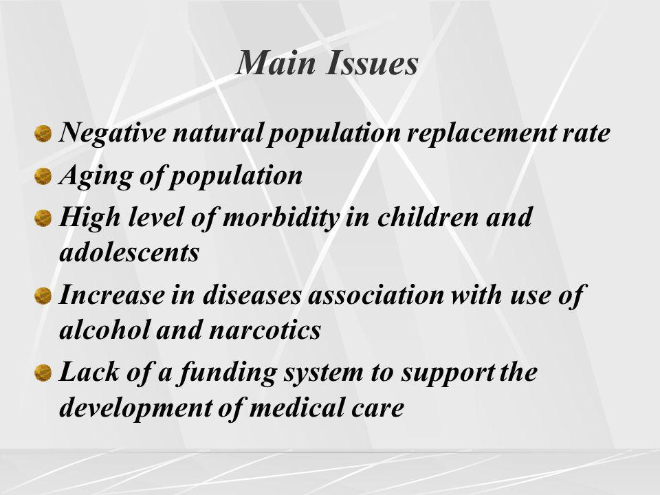 Main Issues Negative natural population replacement rate Aging of population High level of morbidity in children and adolescents Increase in diseases association with use of alcohol and narcotics Lack of a funding system to support the development of medical care
