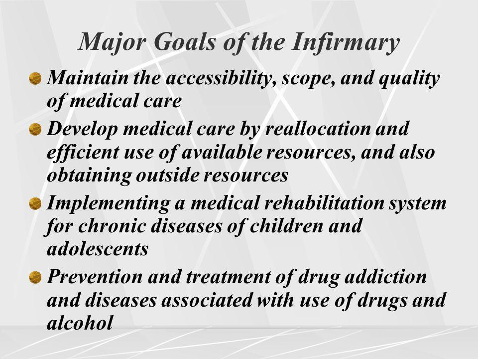 Major Goals of the Infirmary Maintain the accessibility, scope, and quality of medical care Develop medical care by reallocation and efficient use of available resources, and also obtaining outside resources Implementing a medical rehabilitation system for chronic diseases of children and adolescents Prevention and treatment of drug addiction and diseases associated with use of drugs and alcohol