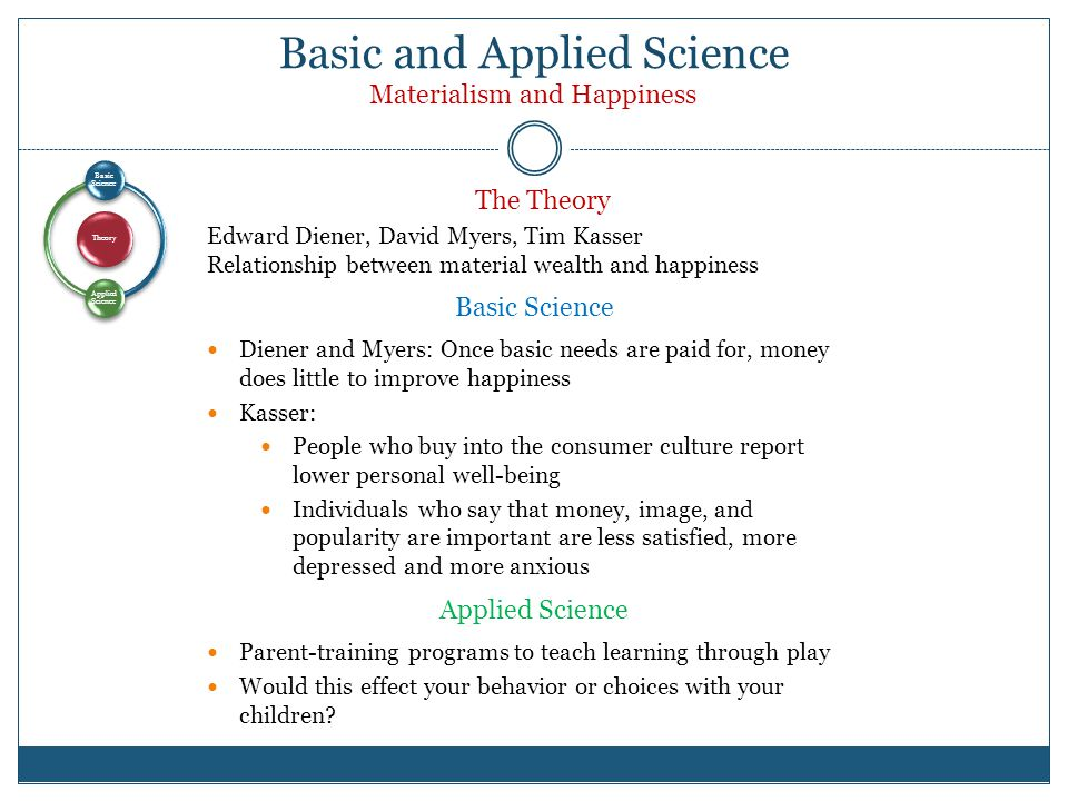 Basic and Applied Science Materialism and Happiness Theory Basic Science Applied Science The Theory Edward Diener, David Myers, Tim Kasser Relationship between material wealth and happiness Basic Science Diener and Myers: Once basic needs are paid for, money does little to improve happiness Kasser: People who buy into the consumer culture report lower personal well-being Individuals who say that money, image, and popularity are important are less satisfied, more depressed and more anxious Applied Science Parent-training programs to teach learning through play Would this effect your behavior or choices with your children