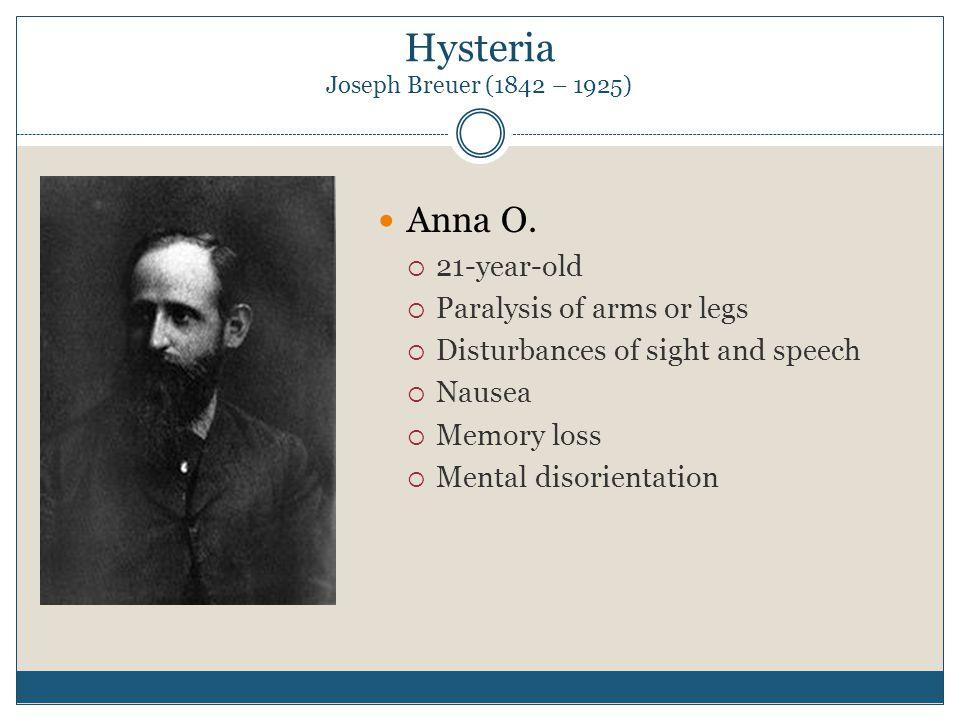 Hysteria Joseph Breuer (1842 – 1925) Anna O.