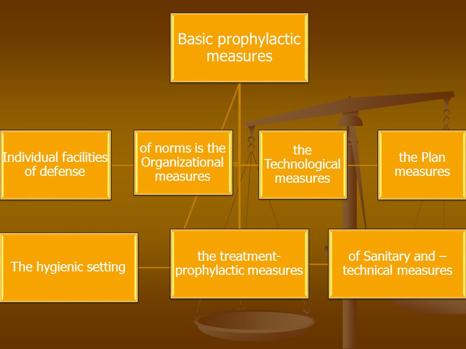 Basic prophylactic measures of norms is the Organizational measures the Plan measures the Technological measures of Sanitary and – technical measures Individual facilities of defense the treatment- prophylactic measures The hygienic setting