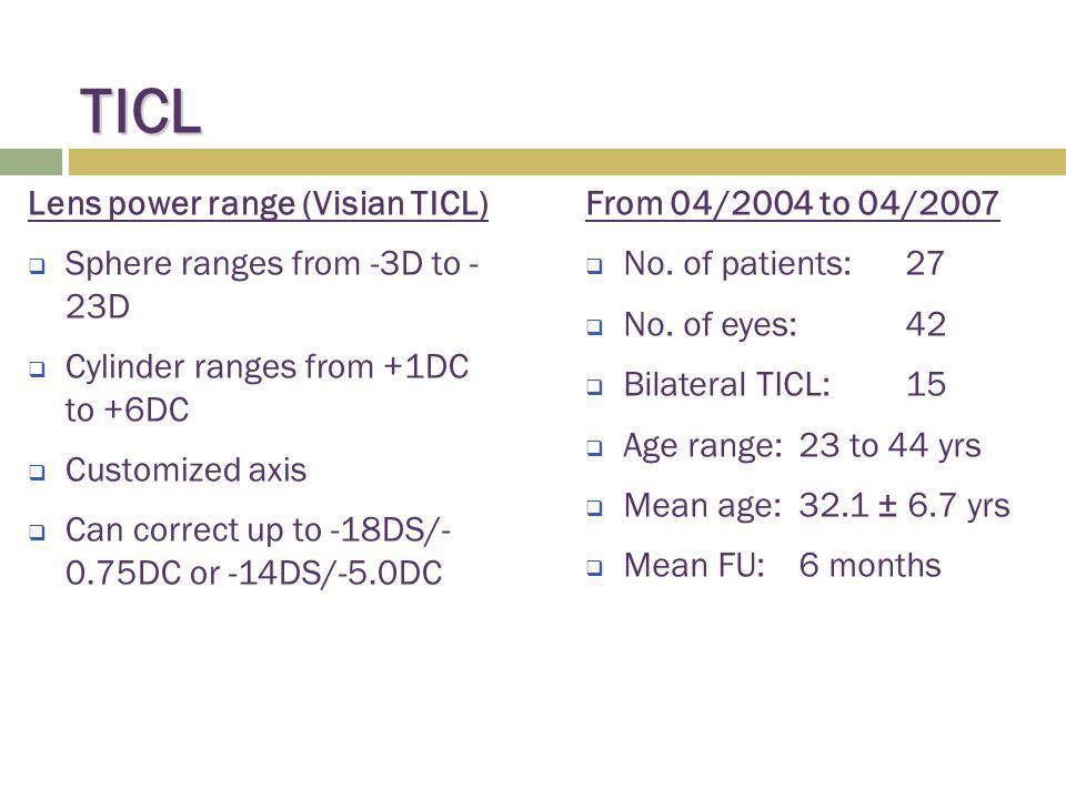 TICL Lens power range (Visian TICL) Sphere ranges from -3D to - 23D Cylinder ranges from +1DC to +6DC Customized axis Can correct up to -18DS/- 0.75DC