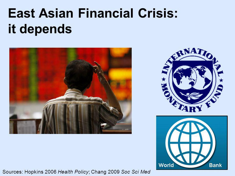 East Asian Financial Crisis: it depends Sources: Hopkins 2006 Health Policy; Chang 2009 Soc Sci Med