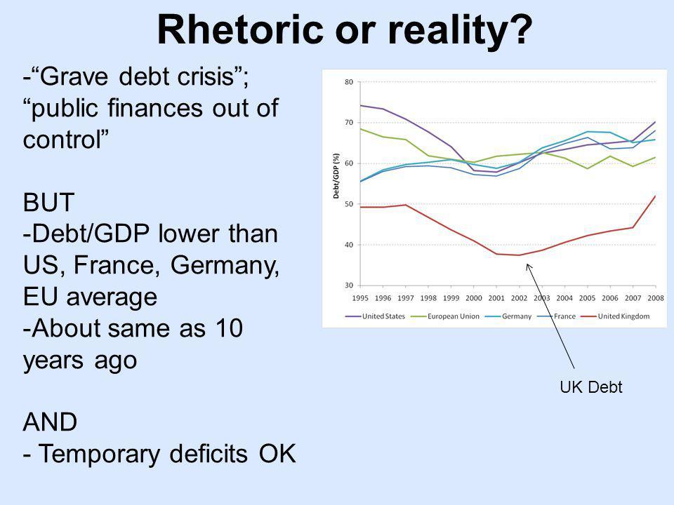 Rhetoric or reality.