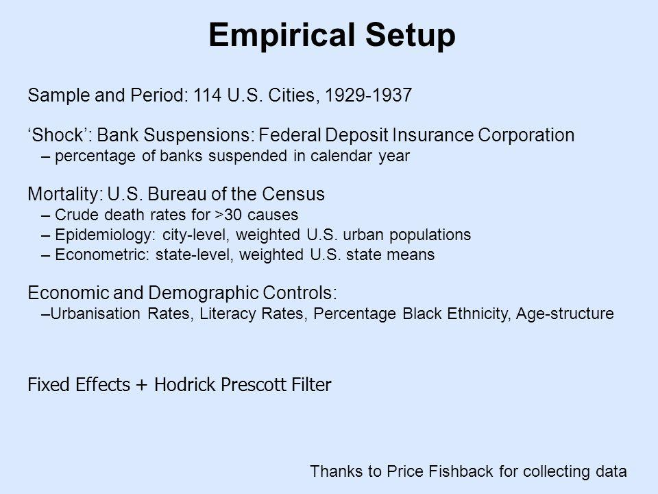 Empirical Setup Sample and Period: 114 U.S.