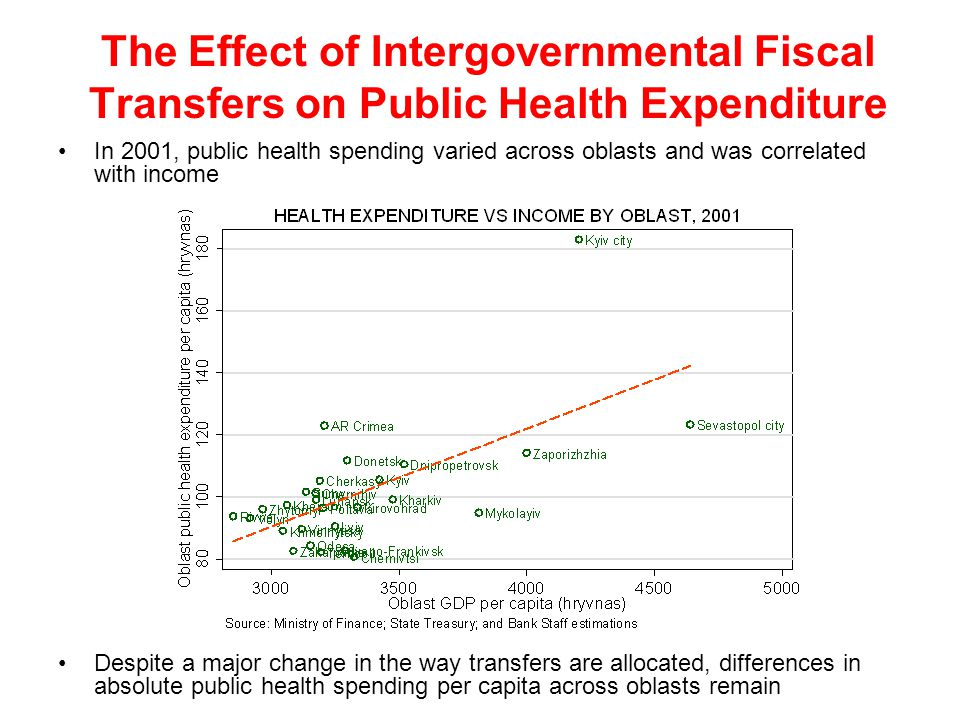 The Effect of Intergovernmental Fiscal Transfers on Public Health Expenditure In 2001, public health spending varied across oblasts and was correlated