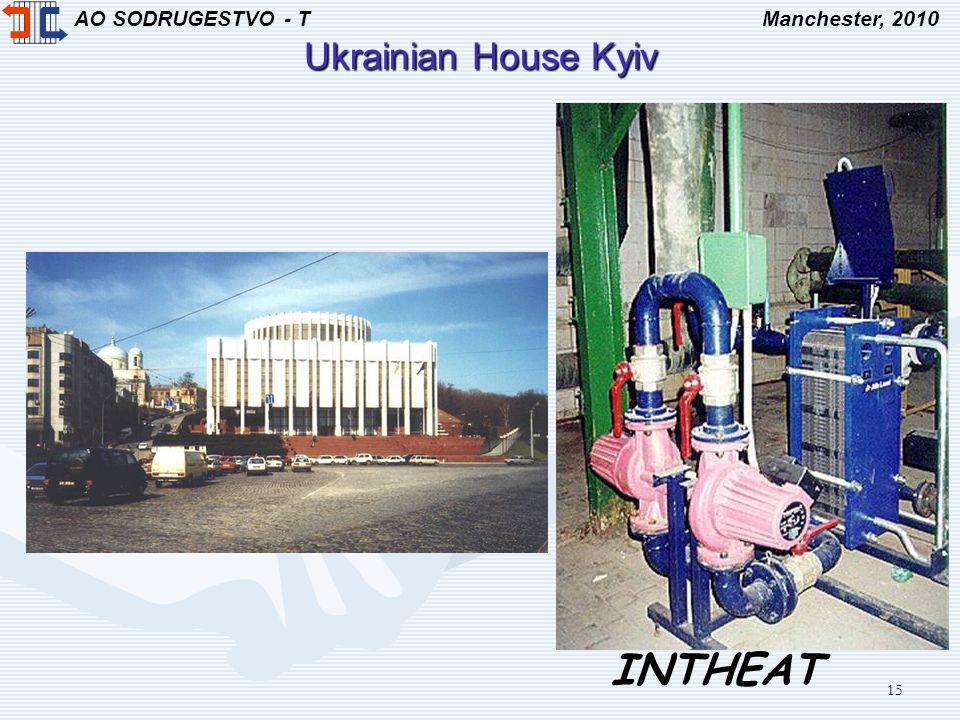 AO SODRUGESTVO - TManchester, 2010 INTHEAT 15 Ukrainian House Kyiv