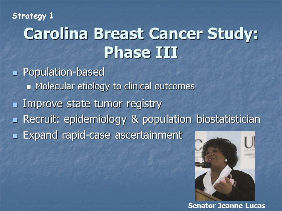 Carolina Breast Cancer Study: Phase III Population-based Population-based Molecular etiology to clinical outcomes Molecular etiology to clinical outcomes Improve state tumor registry Improve state tumor registry Recruit: epidemiology & population biostatistician Recruit: epidemiology & population biostatistician Expand rapid-case ascertainment Expand rapid-case ascertainment Strategy 1 Senator Jeanne Lucas