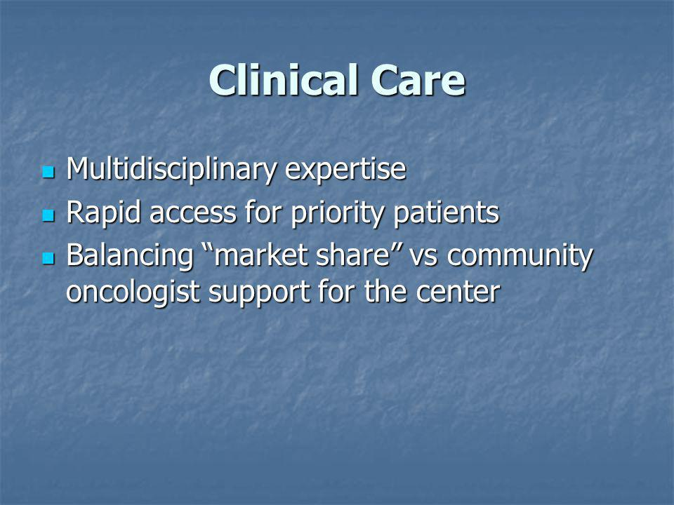 Clinical Care Multidisciplinary expertise Multidisciplinary expertise Rapid access for priority patients Rapid access for priority patients Balancing market share vs community oncologist support for the center Balancing market share vs community oncologist support for the center