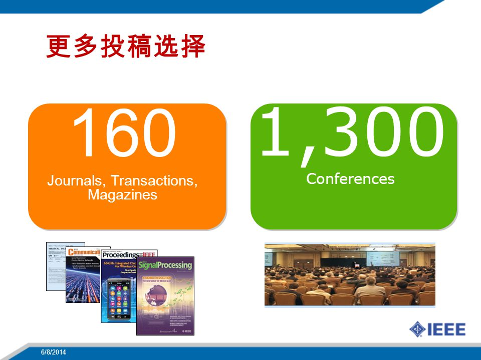 6/8/2014 55 160 Journals, Transactions, Magazines 1,300 Conferences