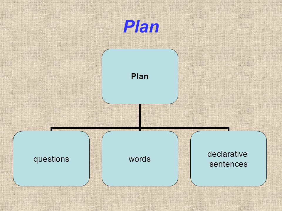 Plan questionswords declarative sentences