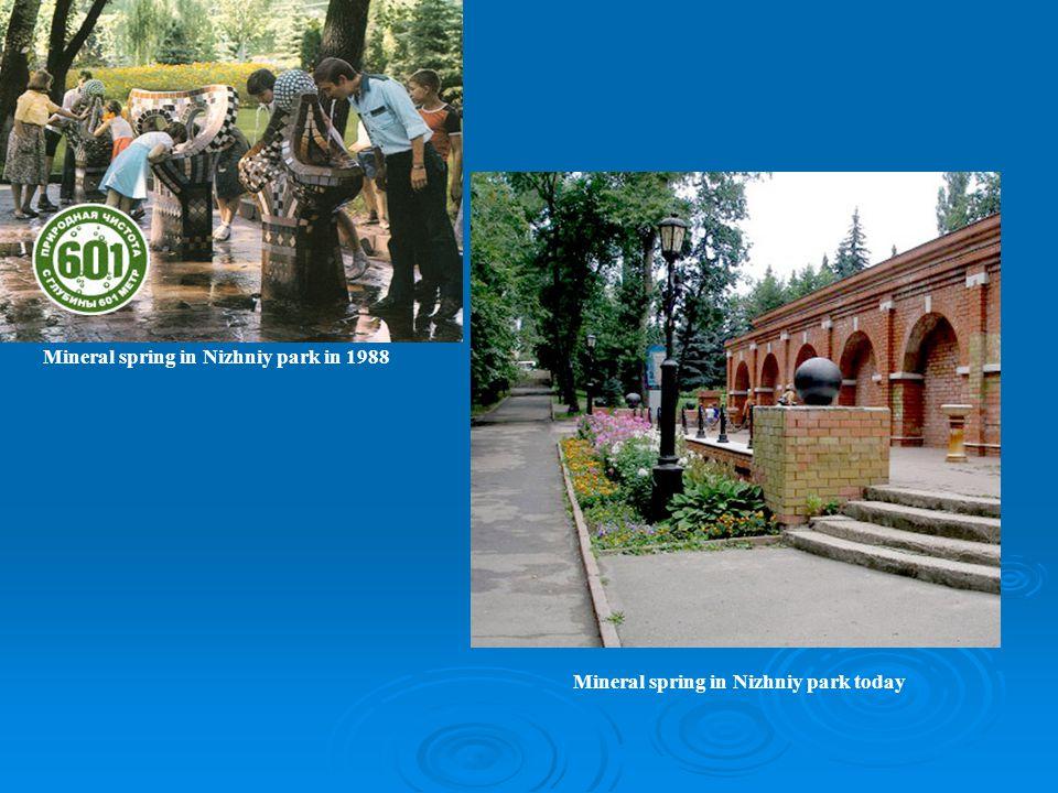 Mineral spring in Nizhniy park in 1988 Mineral spring in Nizhniy park today