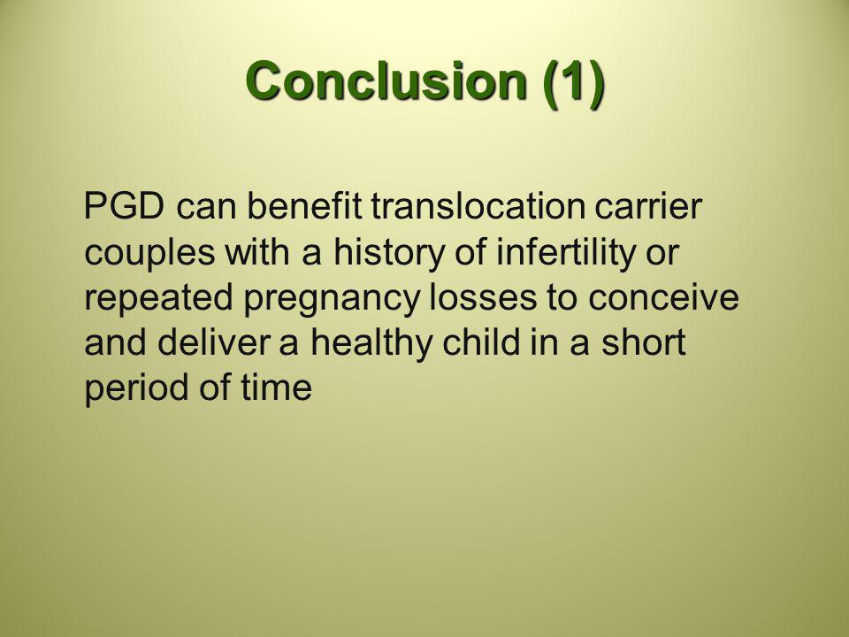Conclusion (1) PGD can benefit translocation carrier couples with a history of infertility or repeated pregnancy losses to conceive and deliver a heal