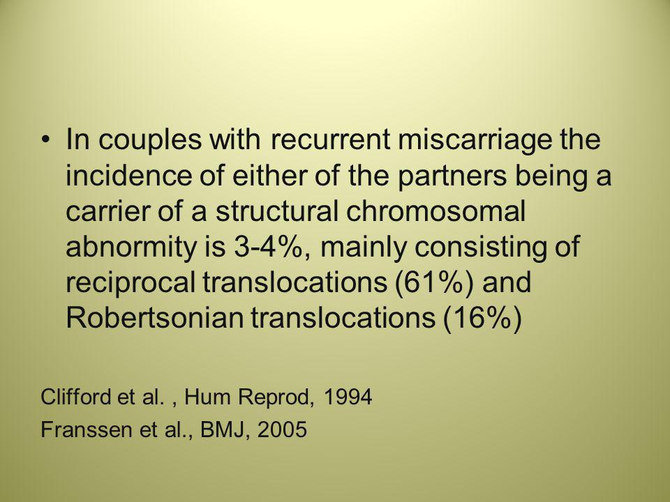 In couples with recurrent miscarriage the incidence of either of the partners being a carrier of a structural chromosomal abnormity is 3-4%, mainly co