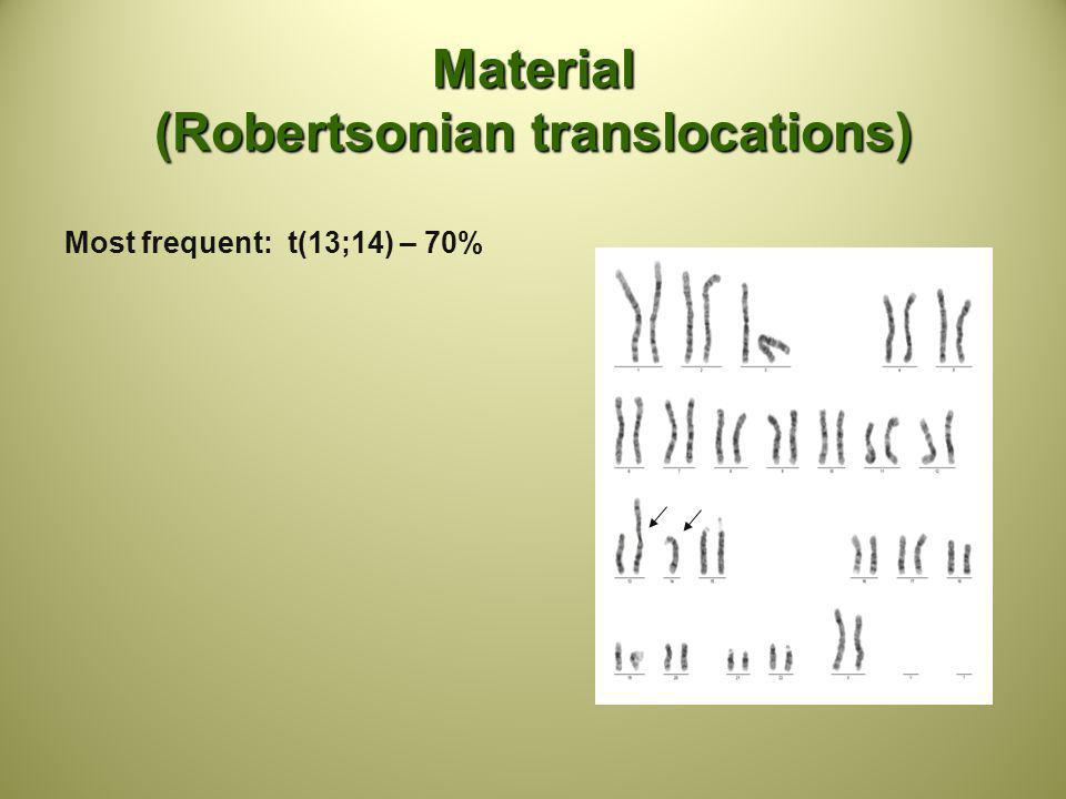 Material (Robertsonian translocations) Most frequent: t(13;14) – 70%