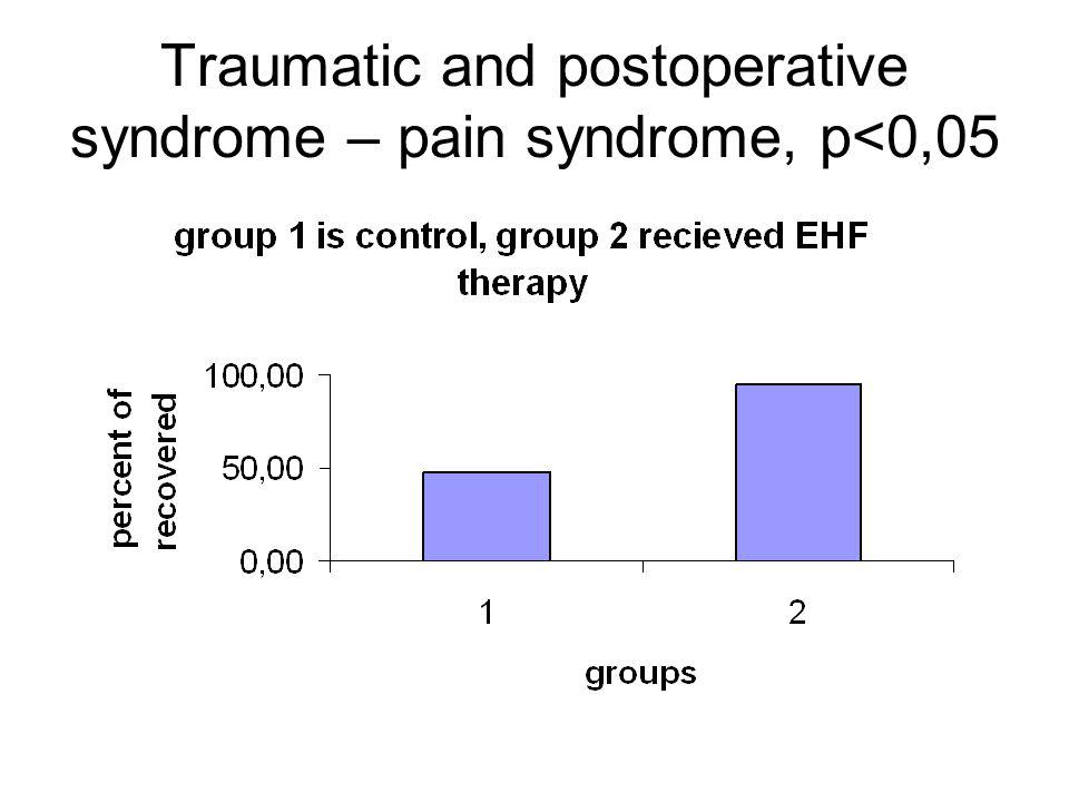 Traumatic and postoperative syndrome – pain syndrome, p<0,05