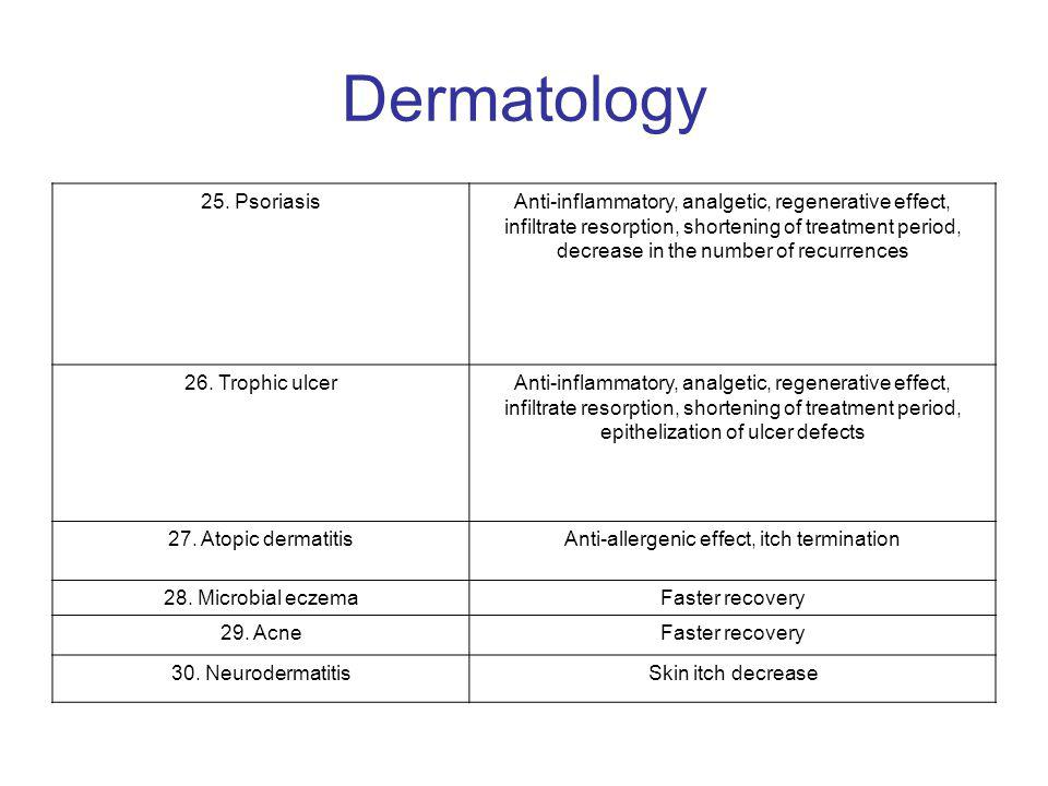Dermatology 25. PsoriasisAnti-inflammatory, analgetic, regenerative effect, infiltrate resorption, shortening of treatment period, decrease in the num