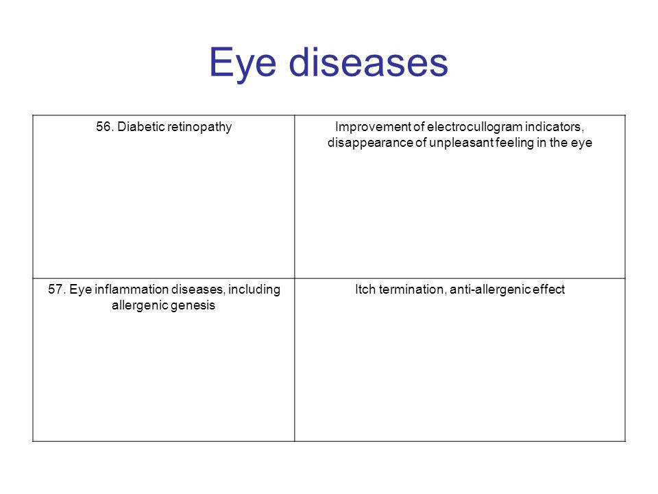 Eye diseases 56. Diabetic retinopathyImprovement of electrocullogram indicators, disappearance of unpleasant feeling in the eye 57. Eye inflammation d