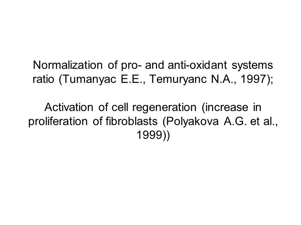 Normalization of pro- and anti-oxidant systems ratio (Tumanyac E.E., Temuryanc N.A., 1997); Activation of cell regeneration (increase in proliferation of fibroblasts (Polyakova A.G.