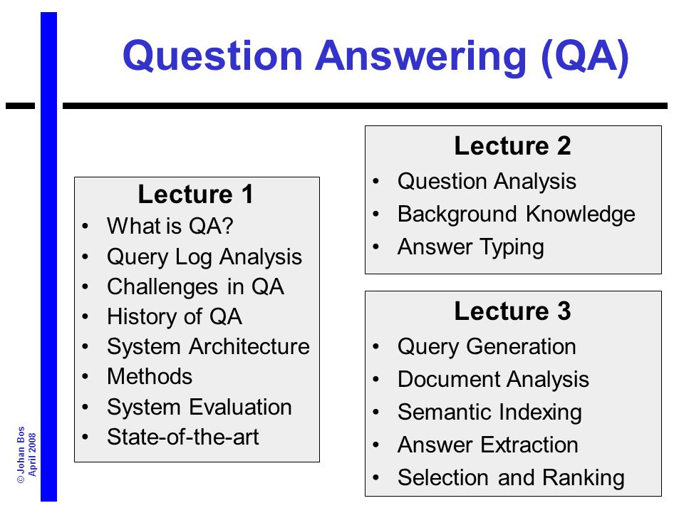© Johan Bos April 2008 Question Answering (QA) Lecture 1 What is QA? Query Log Analysis Challenges in QA History of QA System Architecture Methods Sys