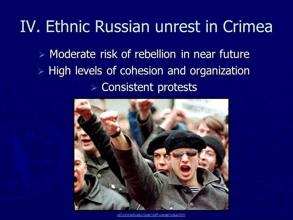 IV. Ethnic Russian unrest in Crimea Moderate risk of rebellion in near future Moderate risk of rebellion in near future High levels of cohesion and or