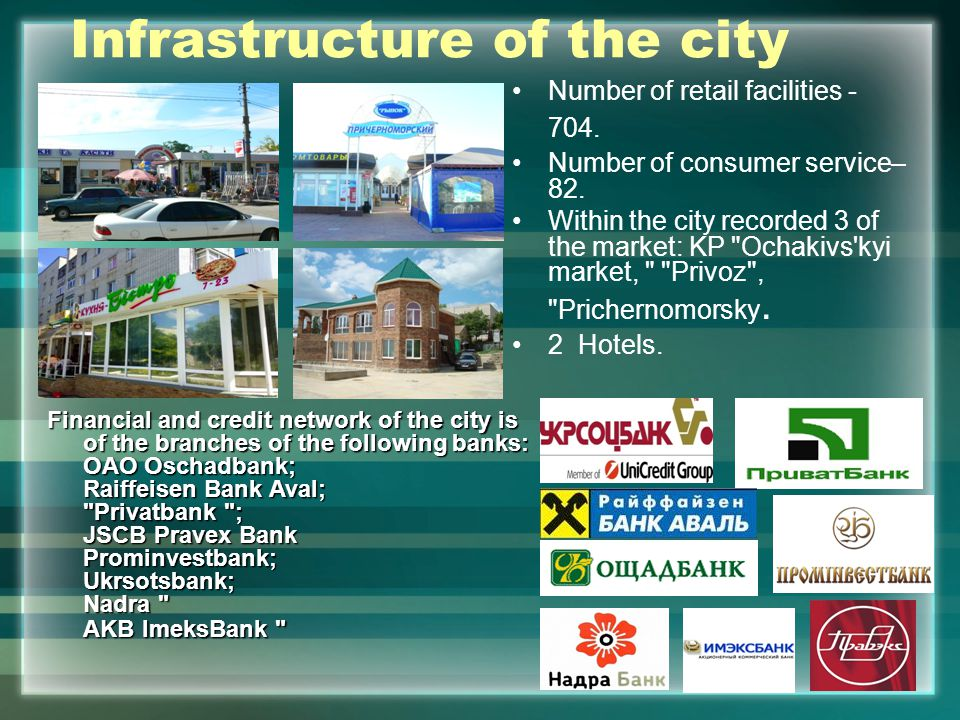 Infrastructure of the city Number of retail facilities - 704.