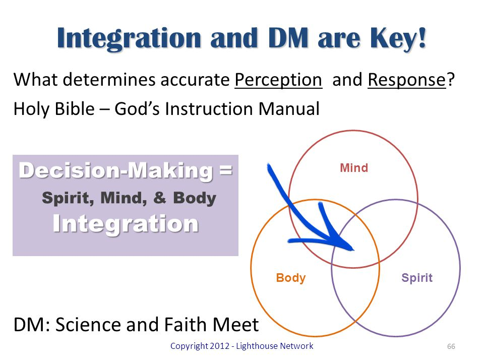 What determines accurate Perception and Response? Holy Bible – Gods Instruction Manual DM: Science and Faith Meet Integration and DM are Key! Copyrigh