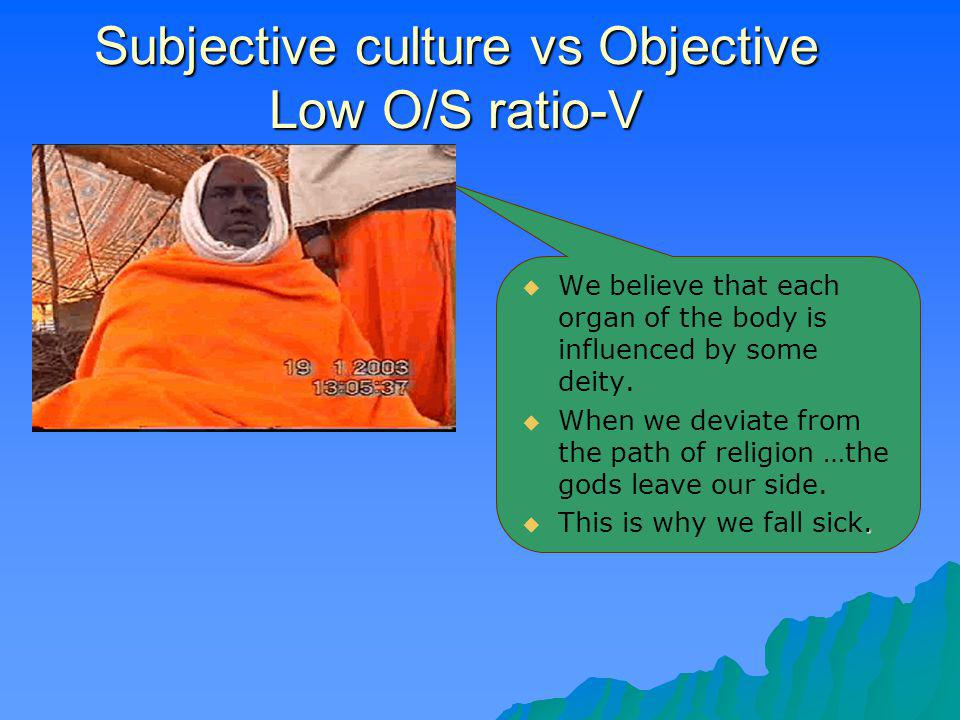 Subjective culture vs Objective Low O/S ratio-V We believe that each organ of the body is influenced by some deity. When we deviate from the path of r
