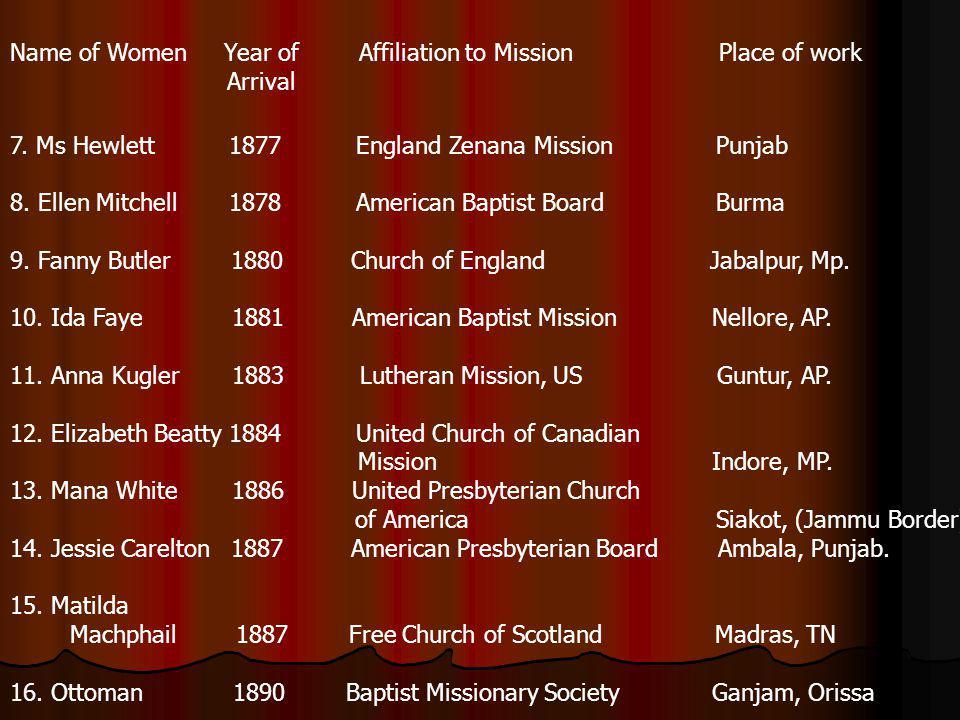 7. Ms Hewlett 1877 England Zenana Mission Punjab 8. Ellen Mitchell 1878 American Baptist Board Burma 9. Fanny Butler 1880 Church of England Jabalpur,