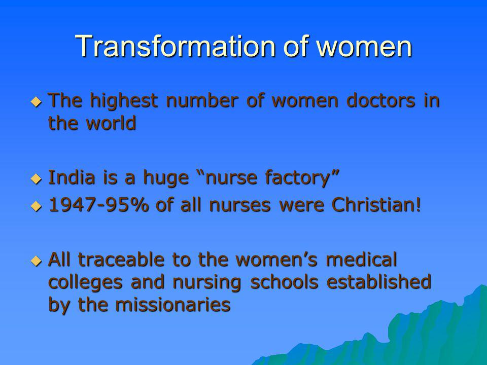 Transformation of women The highest number of women doctors in the world The highest number of women doctors in the world India is a huge nurse factor