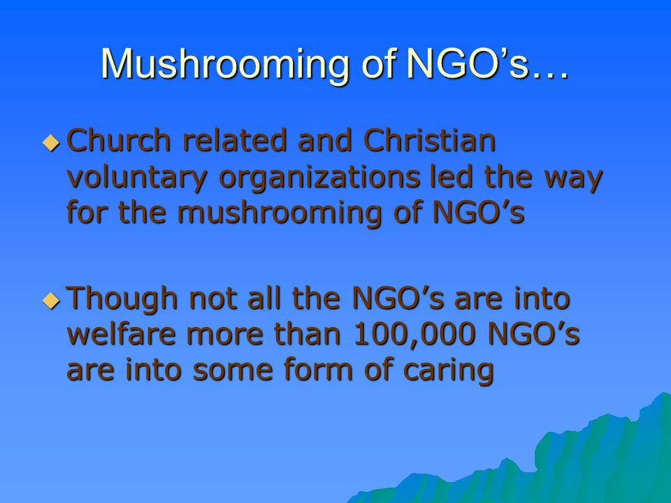 Mushrooming of NGOs… Church related and Christian voluntary organizations led the way for the mushrooming of NGOs Church related and Christian volunta