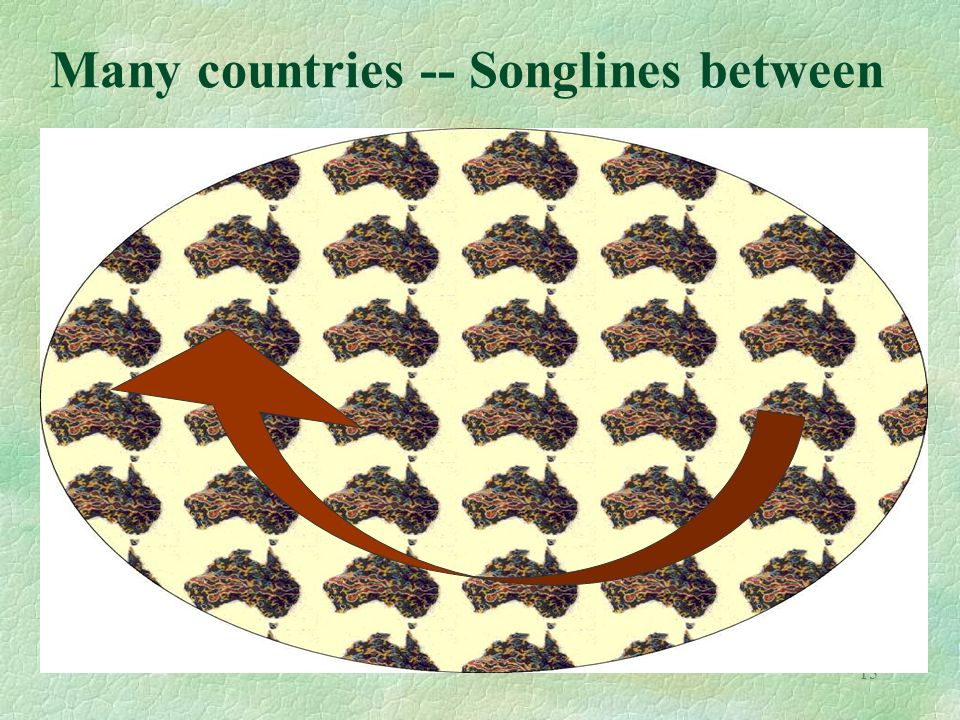 13 Many countries -- Songlines between