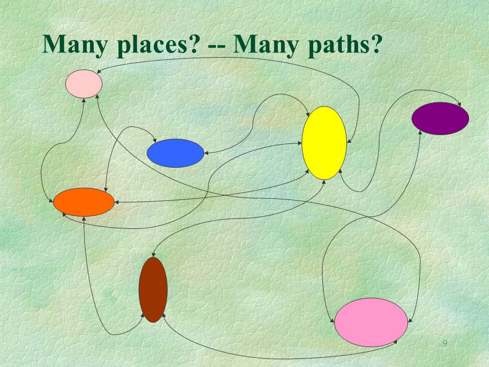 9 Many places? -- Many paths?