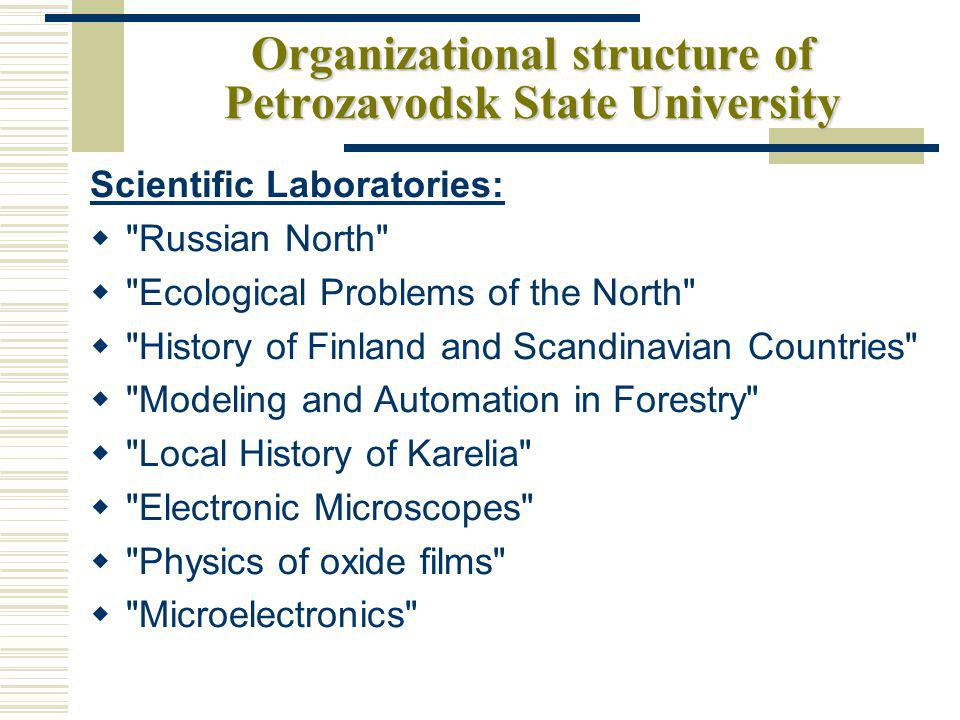 Main results of activity (2003) International projects (2003-2004) - 31, including: Finnish-Russian Cross-Border University (Ministry of Education, Finland) Modernization of the Structure of Higher Education Institutions through Quality Assurance (Ministry of Education, Netherlands) University Strategic Management (Ministry of Education, Netherlands)