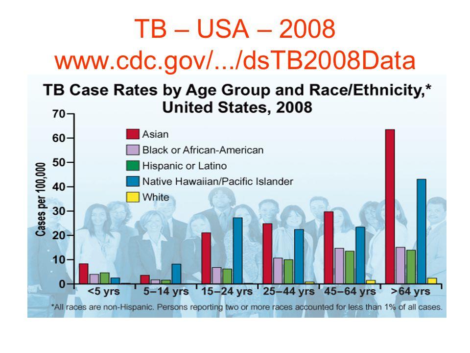 TB – USA – 2008 www.cdc.gov/.../dsTB2008Data